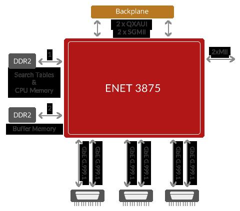 ENET38751
