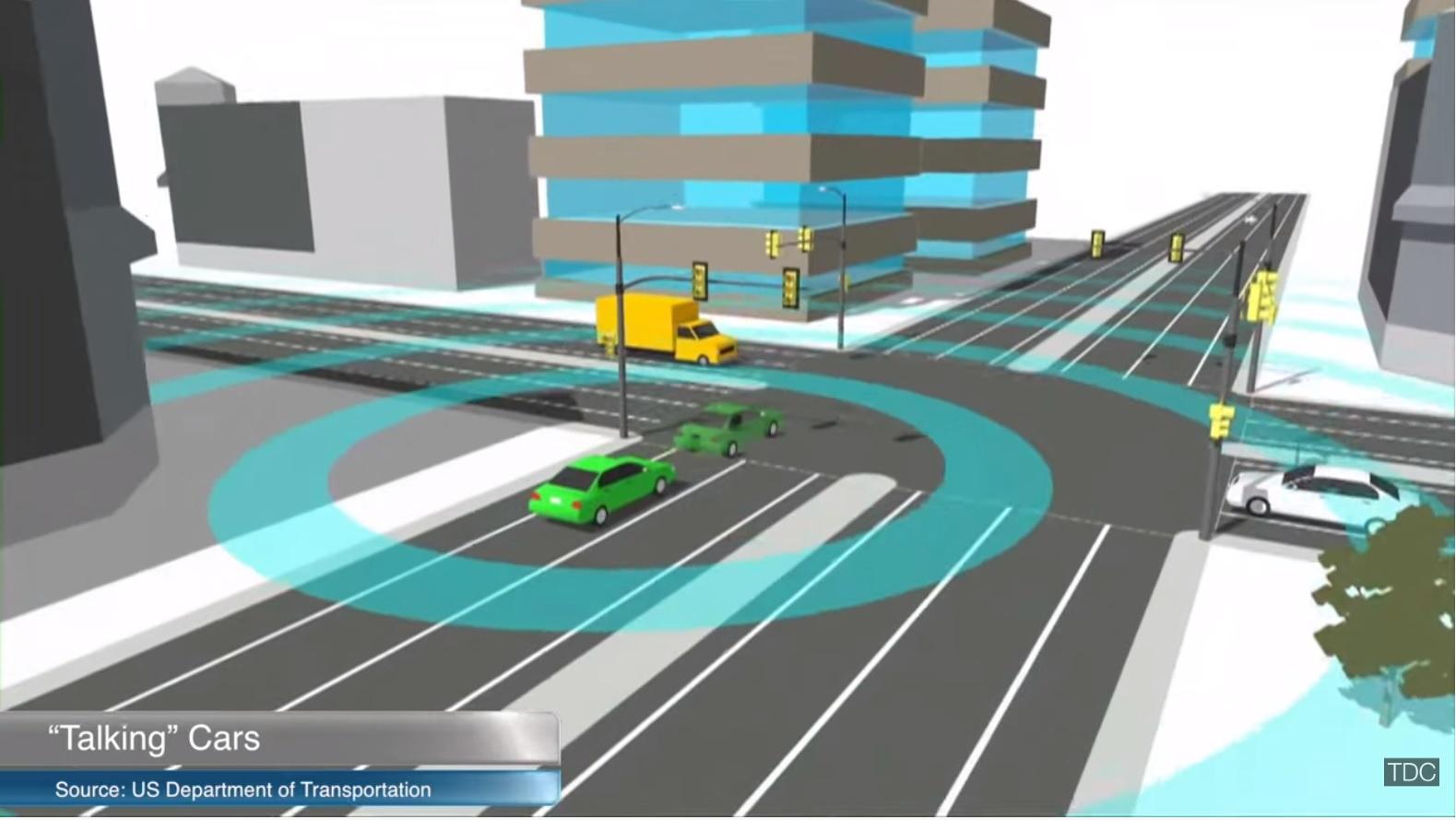 מכוניות משוחחות ביניהן. מקור: משרד התחבורה האמריקני