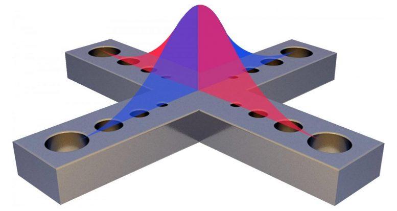 עיצוב של המבנה הפוטוני הלוכד בתוכו שני פוטונים. הפוטונים נעים לאורך הכיוון האופקי, כל אחד מהם לאורך הזרוע של הצלב. החורים ממוקמים כך ששני הפוטונים נלכדים בנקודת המרכז שבה נחצים שתי הזרועות של הצלב. העקומות הכחולה והאדומה מייצגות את העוצמה של השדות החשמליים של הפוטונים התואמים להם. הפוטונים מגיבים בעקבות חוסר הליניאריות של הגביש היוצר את הצלב. [באדיבות: Eric Proctor]